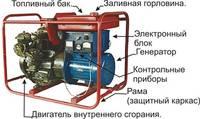 generator-shema1
