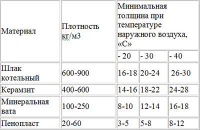 karkasnyj_dom41